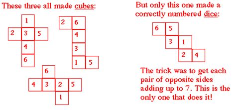 Crushed Dice Puzzle - Solution